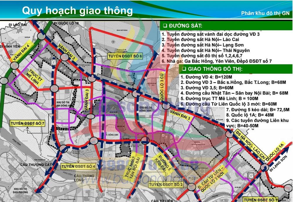 Quy hoạch giao thông phân khu GN Đông Anh